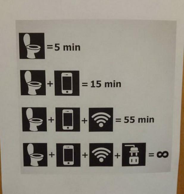 Час в туалеті спливає по різному