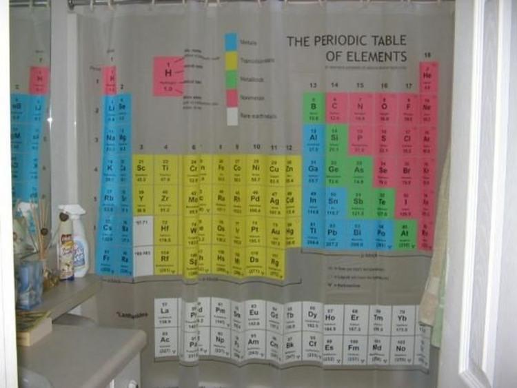 Фіранка у ванній хіміка