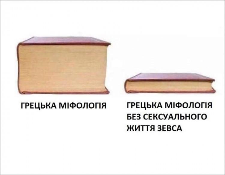 Грецька міфологія